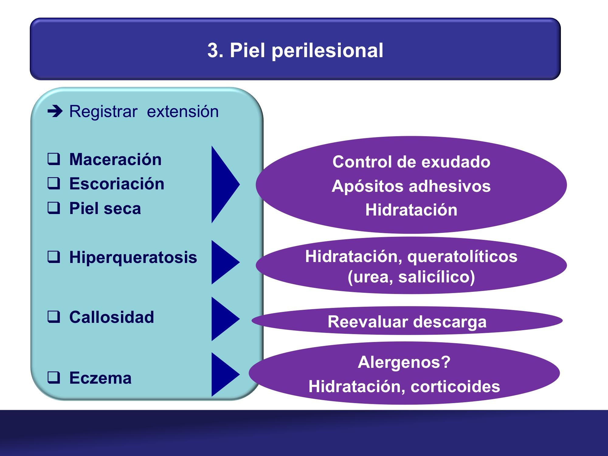 Piel perilesional